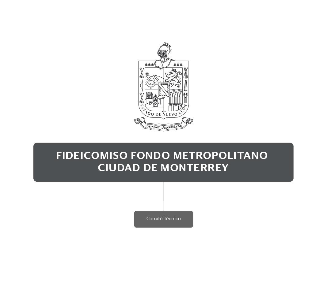Organigrama del Fideicomiso Fondo Metropolitano Ciudad de Monterrey