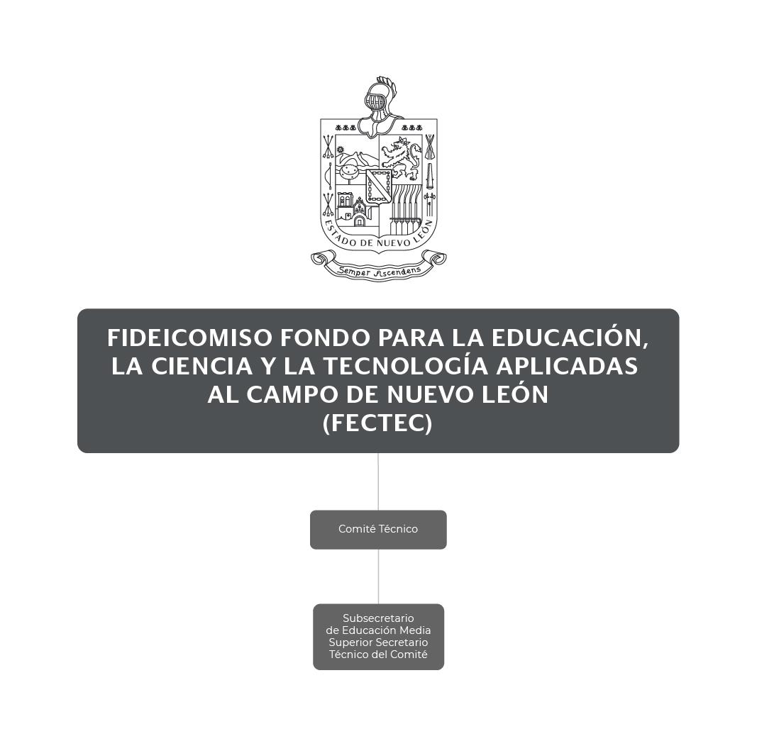 Organigrama del Fideicomiso Fondo para la Educación, la Ciencia y Tecnología Aplicadas al Campo de Nuevo León (FECTEC)