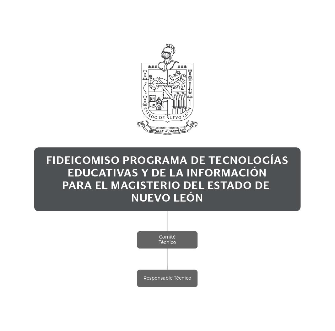 Organigrama del Fideicomiso Programa de Tecnologías Educativas y de la Información para el Magisterio del Estado de Nuevo León