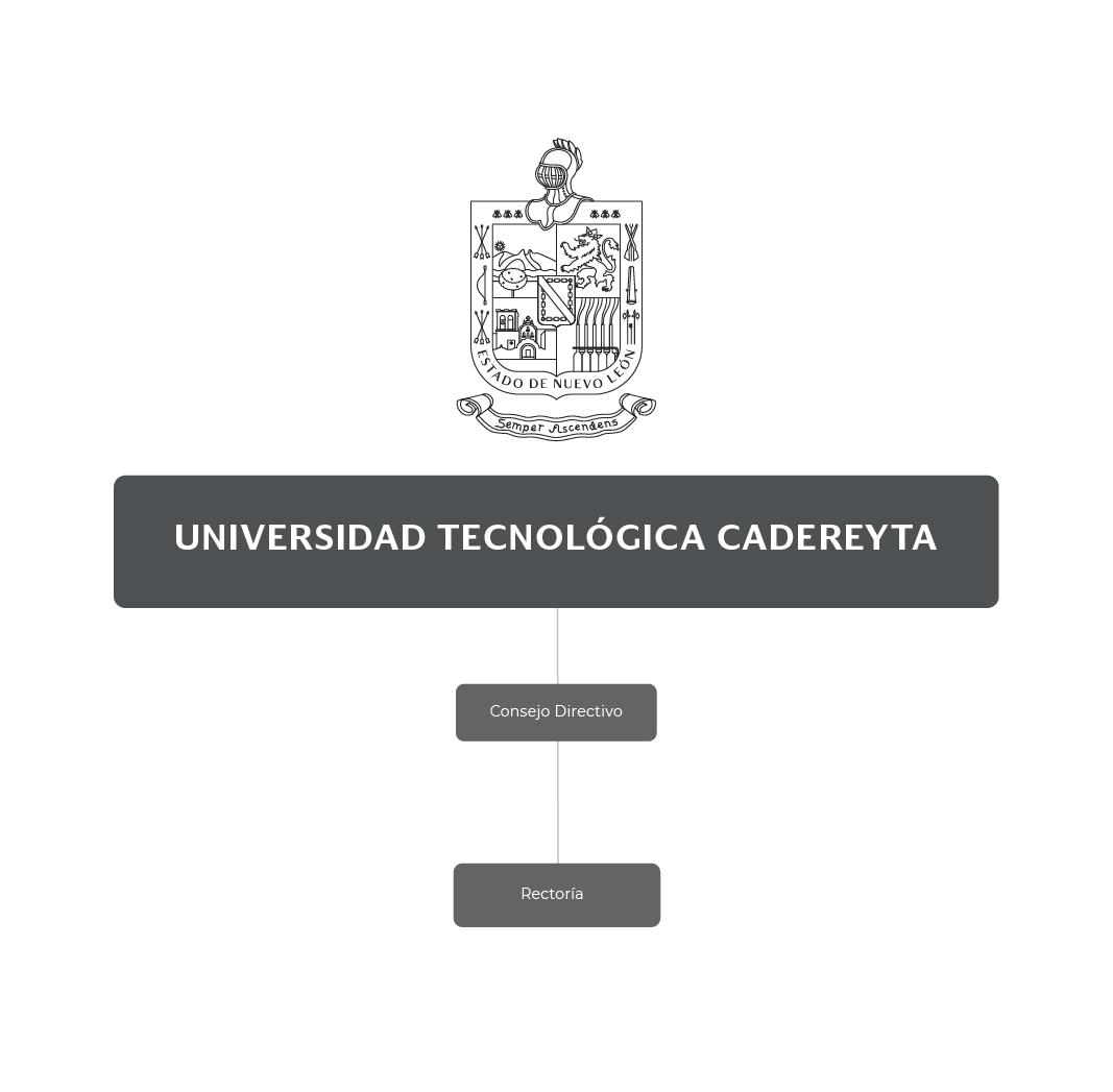 Organigrama de la Universidad Tecnológica Cadereyta