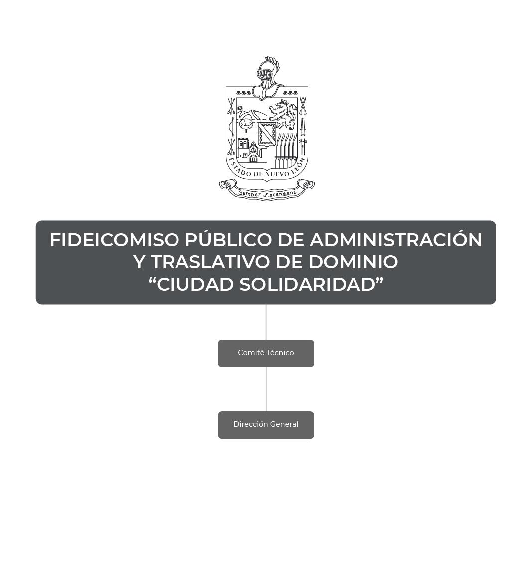 """Organigrama del Fideicomiso Público de Administración y Traslativo de Dominio """"Ciudad Solidaridad"""""""