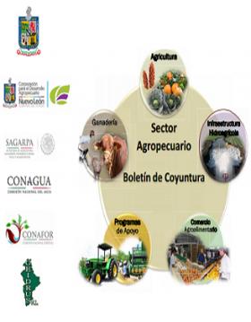 Estadísticas de Desarrollo Agropecuario